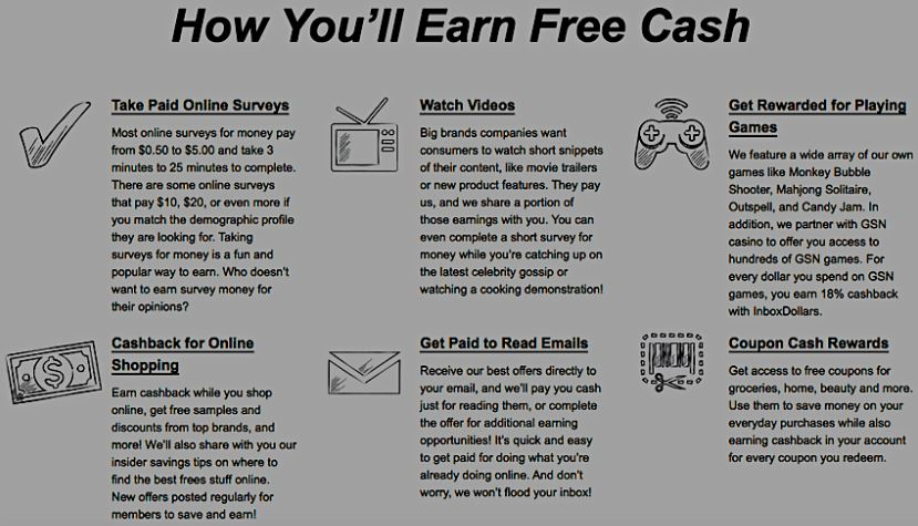 Earn money by watching ads android
